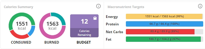 Calories Summary 9-27