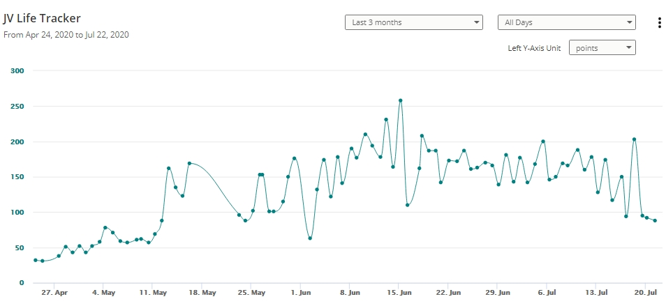 JV Life Tracker Scores