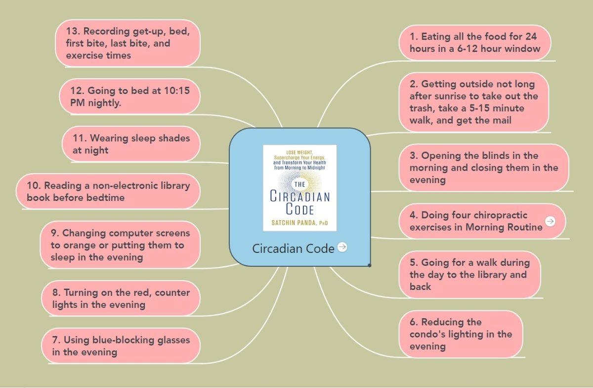 Circadian Code